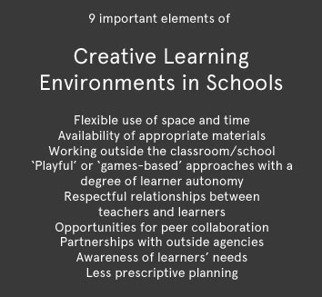 Creative Learning Environments