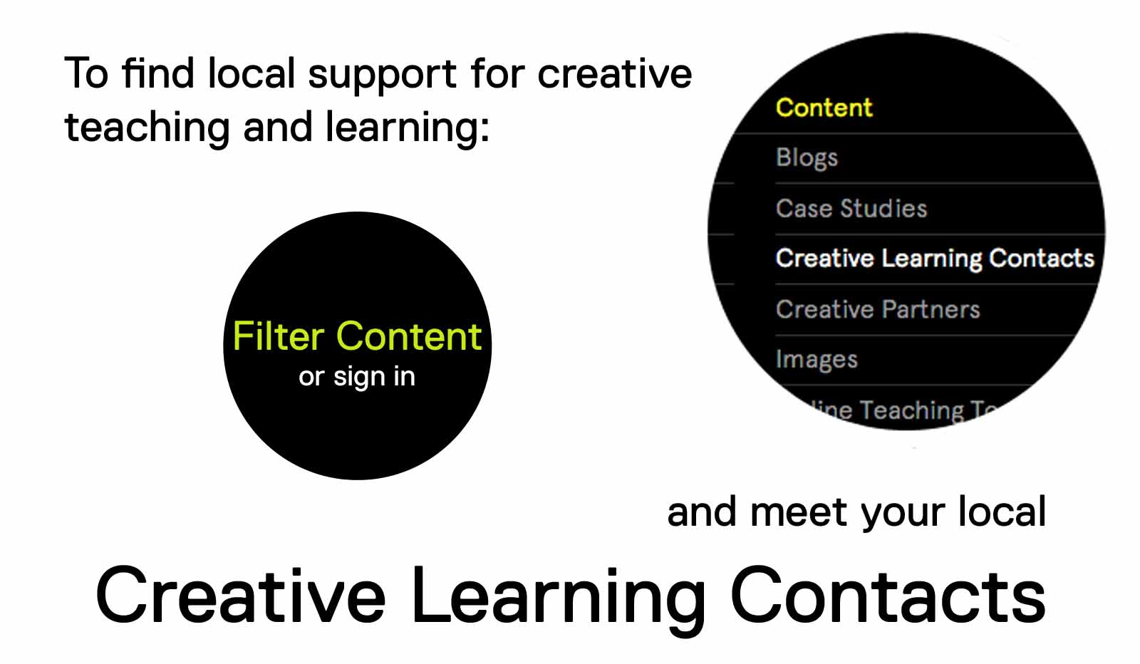 Creative Learning Contacts