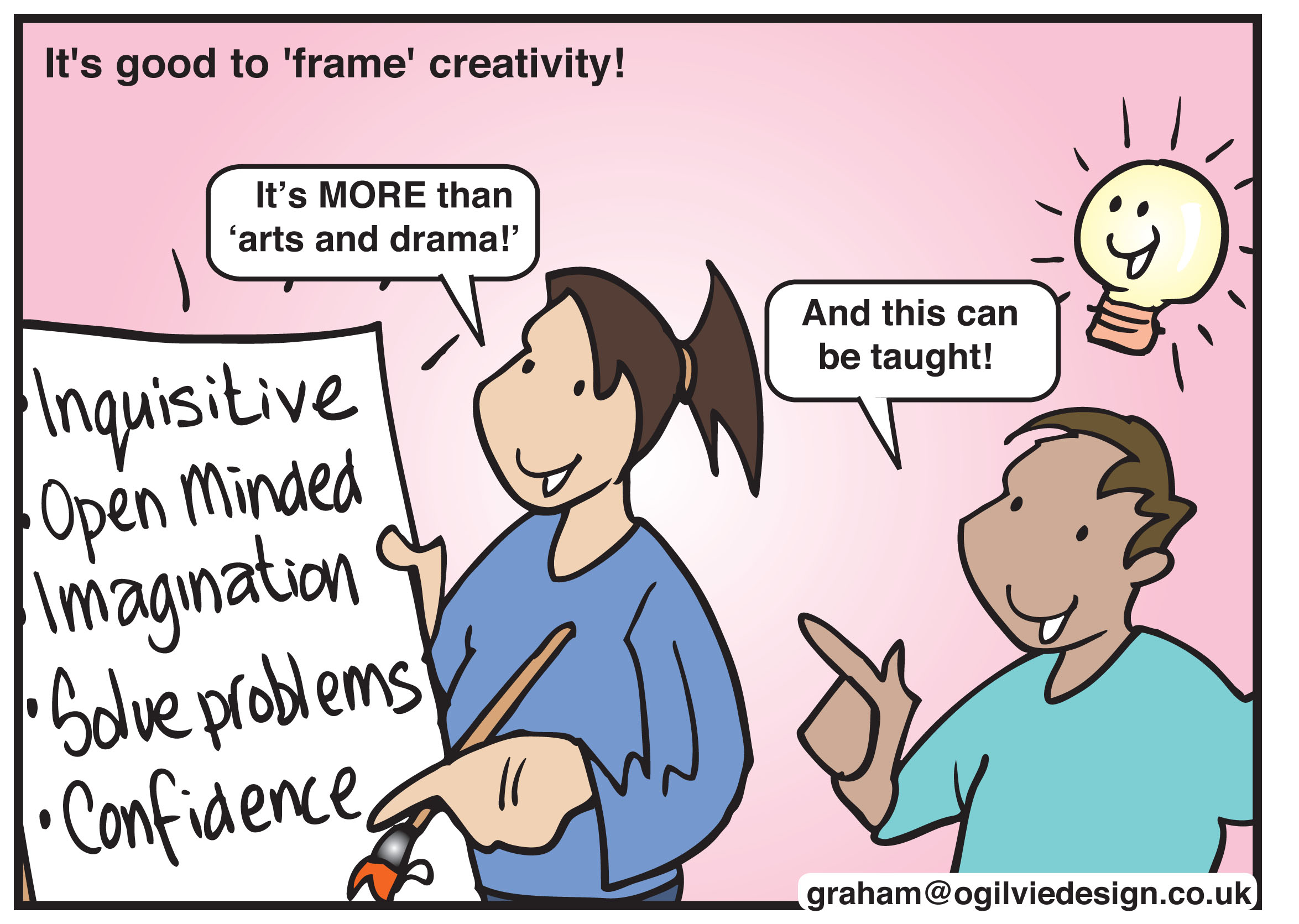Creativity can be taught