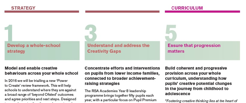RSA: Giving Schools the Power to Create - Developing creative capacities in learners and teachers