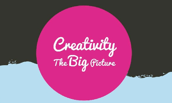 Creativity - The Big Picture - Infographic