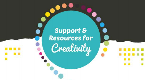 Support and Resources for Creativity - Infographic
