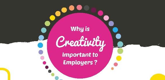 Creativity and Employability Infographic