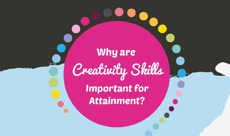 Creativity and Attainment Infographic