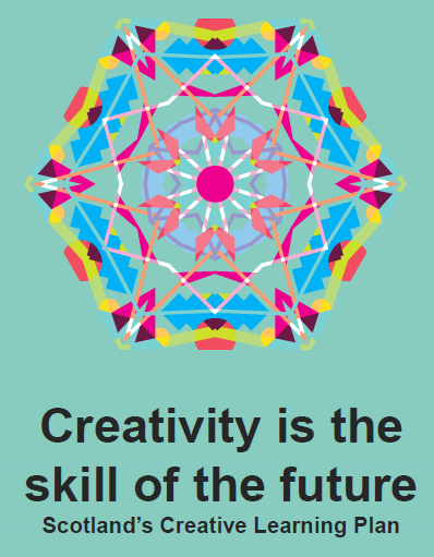 Creativity is the Skill of the Future - Creative Learning Plan Foldout 2019