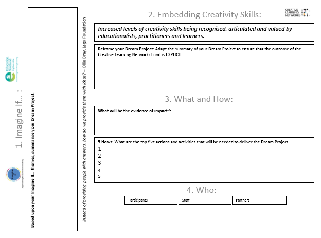 Imagine If... you could create your Dream Project - workshop sheet for Creative Learning Networks
