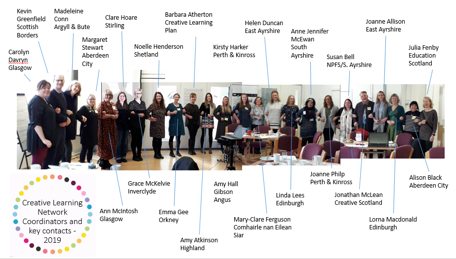 Creative Learning Networks coordinators and key contacts - Development Day November 2019